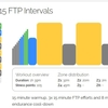【Zwift】SSTトレーニングより辛い!? 3x15 FTP Intervalsトレーニング