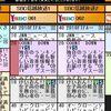 信越放送(SBC)における本日(7/3)の「けいおん!!」放送時間変更のお知らせ