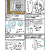 INTP✖︎出現率(漫画)