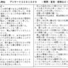 「立志人物伝」の4回目の授業ーー正岡子規と夏目漱石と秋山真之