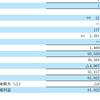 mixiに17億円で売却されたmuse.coが最終的に5000万円でオールアバウトに転売されていた・・・。