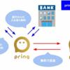 送金アプリ「pring」がめっちゃ便利!口座間の振込手数料が無料に!