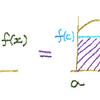 積分の平均値の定理