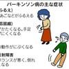 パーキンソン病、日本発の新薬と他の薬を併用