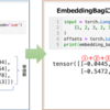 Pytorchチュートリアルのテキスト分類 ~ torchtextとEmbeddingBag ~
