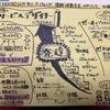 UX KANSAI 2017 #01 ブートキャンプ