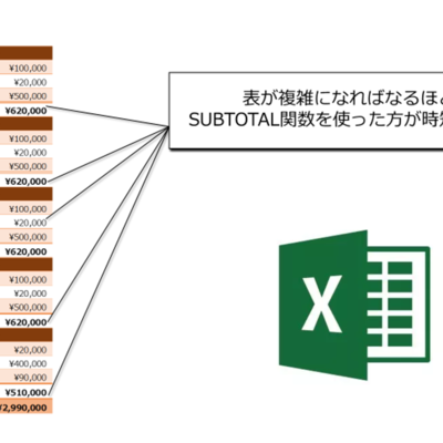 【Excel】小計が含まれる表を計算するときに!SUBTOTAL関数の使い方、活用事例を紹介