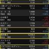 株 2019/6/17~