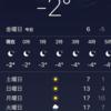 駐在さんのスラングOKYとOKO-上海は今年一番の冷え込み。