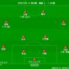 【J1 第18節】G大阪 1 - 1 鹿島 さすがに連戦の疲れが出たか...3連勝ならず