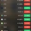 今日の仮想通貨状況