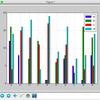 NumPy + Pandas + matplotlibでデータプロッティングしてみる