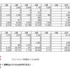 9月の支出まとめ&今日の食費と出費10/4