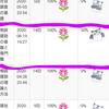 【水曜日はSTUDY DAY!📃】赤マル勉強!2周目8ー1