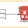 Redshiftへ CloudFrontのアクセスログをそのままインポート