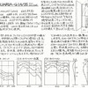MapCamera × MS-Optics REIROAL M 35mm F1.4 MC プラチナクローム