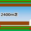 【日本ダービー】東京優駿2020
