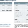 山中伸弥教授の京都大学iPS細胞研究所への支援減額か:研究所も、情報公開の充実と、iPS細胞研究への疑問への丁寧な説明が必要