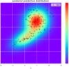 多変量混合ガウスモデルでvariational inference