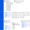 【富士山マラソン】大会10日前にフルマラソンにエントリーした話