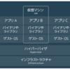 【Docker】コンテナと仮想マシンについて