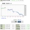 やまねメディカル、仮想通貨事業本格化でS高! KeyHolderが秋元康銘柄として大注目! IPOメルカリは初値5000円!