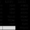 2020年4月の売買記録、保有資産状況(海外)