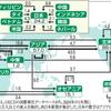 EUの失敗から何も学ばず、移民受け入れを拡大する日本