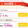 楽天モバイルと通話SIM契約で5000円がもらえます!