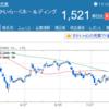 【悲報】 すかいらーく 株主優待改悪