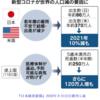 コロナ禍のために日本の人口はさらに減少を加速させるのか,2021年の出生数は前年(2020年)比で1割減か