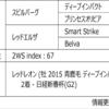 POG2020-2021ドラフト対策 No.126 レッドアスラン