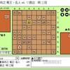 叡王戦挑戦者決定三番勝負 第1局~渡辺明三冠~