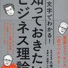 新刊「40文字でわかる!知っておきたいビジネス理論」の見本を入手