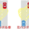 【解決済み】並行輸入車のハイビーム検査ができなくなって車検に通らなくなった