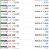 【 8月 25日 】FX自動売買記録:ユーロドル