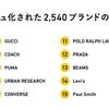 【2018.01.12】古着買取アプリ「CASH」最新の買取対象ブランドは!?
