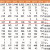 38歩目:【マンション or 戸建政策編⑧】〇〇部長、人気の鯖ズシ定食屋で英語を学びなおす(〇〇に入るものは?)