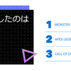 【Apex】PS4でプレイ時間を確認する方法!他のゲームも見ることが可能(今はもう見れない)