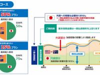 「みんなにやさしい終身保険」千葉銀行で販売開始
