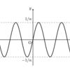 極限操作(微分・積分・lim)の交換:定理と反例