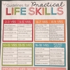 Guideline for Practical LIFE SKILLSを発見。