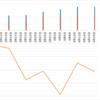 【ペソ円2すくみ】トラリピのメキシコペソ円2すくみ検証。第15週 (4/18)は年利換算0%。値動きがあまりない週でした。