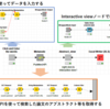 【KNIME】〈後編〉QuickFormが便利!PubMed APIで論文の要旨を取得する