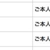 パークハイアットから数十万円の請求が来た!