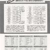 ハイスコア集計店マッピングプロジェクト マイコンベーシックマガジン1986年3月号