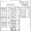 矢崎総業株式会社 第79期決算公告