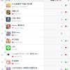 台湾iOSアプリトップセールスランキング所感