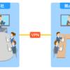 シンプルVPNを利用して、離れた拠点間でテレビ会議をしよう!