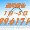 資産運用/週間報告【1月1日~1月5日】